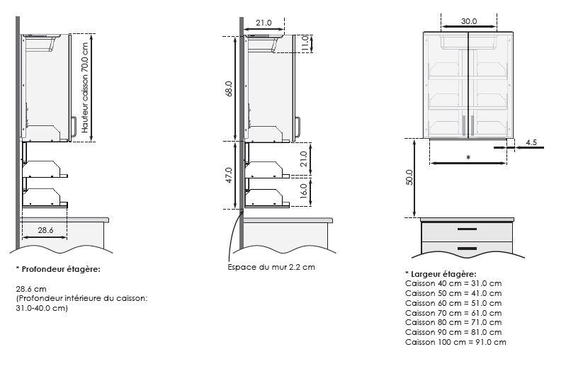 Etagere meuble cuisine meuble cuisine 2 tiroirs ikea for Ikea meuble de cuisine haut